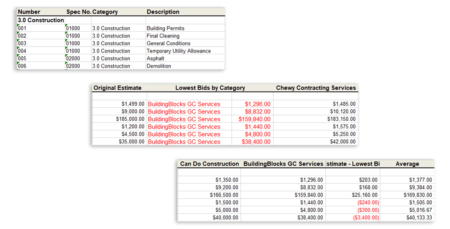 Proposed costs for various bids displayed in the software.