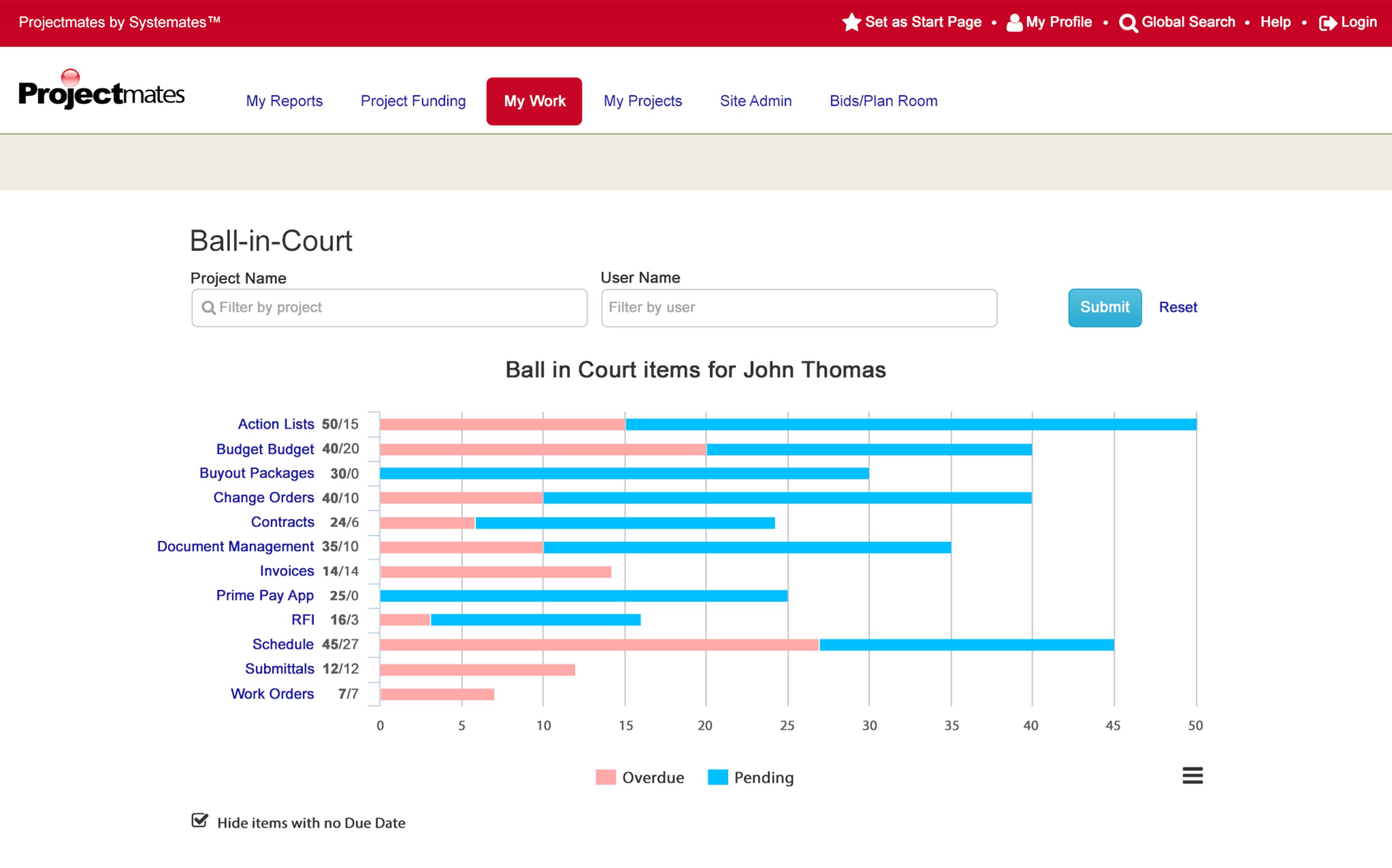 Projectmates software Gantt chart